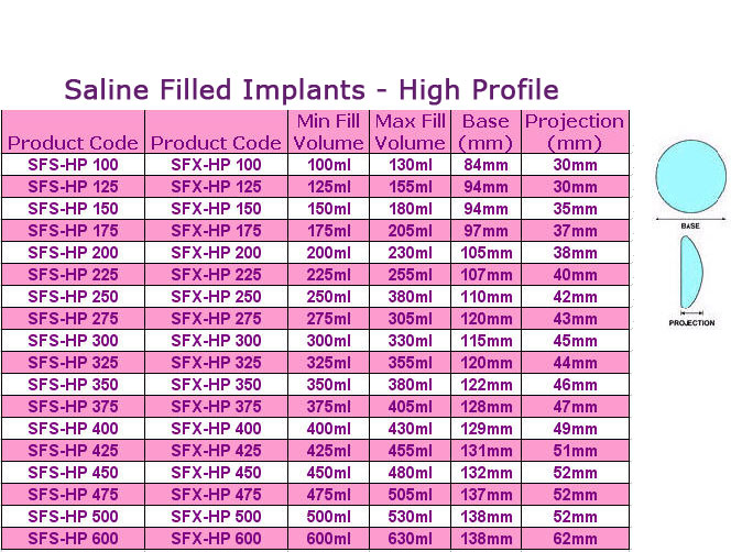 sizes of breast implants