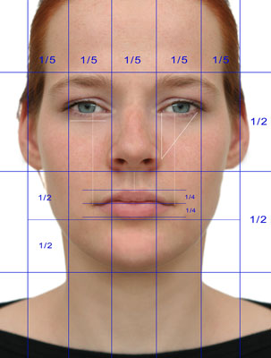 Perfect proportions of the human face - divided into perfect symmetry.