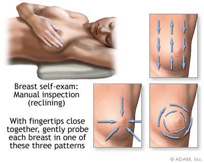 Breast Self-Exam - Manual Examination (reclining position)